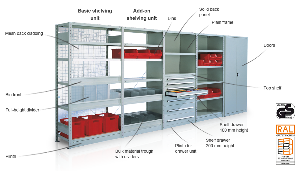 typical example of shelving storage