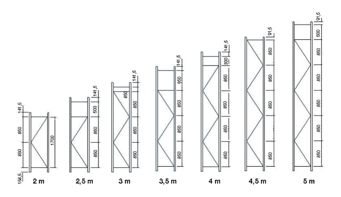 Racking height diagram